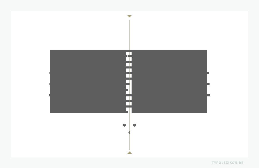 Axialsatz ist einen symmetrischen Flattersatz, der auch als »Mittelachssatz«, »Zentrierter Satz«, »Gemittelter Satz« oder »Symmetrischer Flattersatz« bezeichnet wird. Infografik: www.typolexikon.de