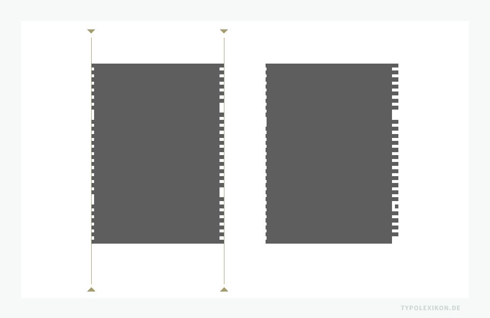 Ein Blocksatz ist eine Schriftsatzart, bei der die Zeilen eines Textes so angeordnet sind, dass die Zeilenanfänge und Zeilenenden in senkrechter Ausrichtung übereinstimmen. Infografik: www.typolexikon.de