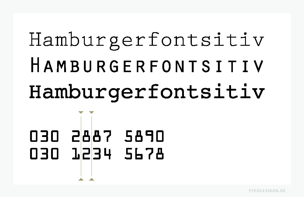 Bei dicktengleichen Schriften (Monospaced Fonts) und Ziffern (Tabellenziffern) sind alle Buchstaben,Zeichen- bzw. Leerraumabstände systematisch vereinheitlicht. Beispiele gesetzt in der Prestige Elite von Clayton Smith für IBM (1953), der Orator von John Schepper für IBM (1962), der Courier von Howard Kettler für IBM (1955) und der OCR A der US-Regierung (1968). Infografik: www.typolexikon.de