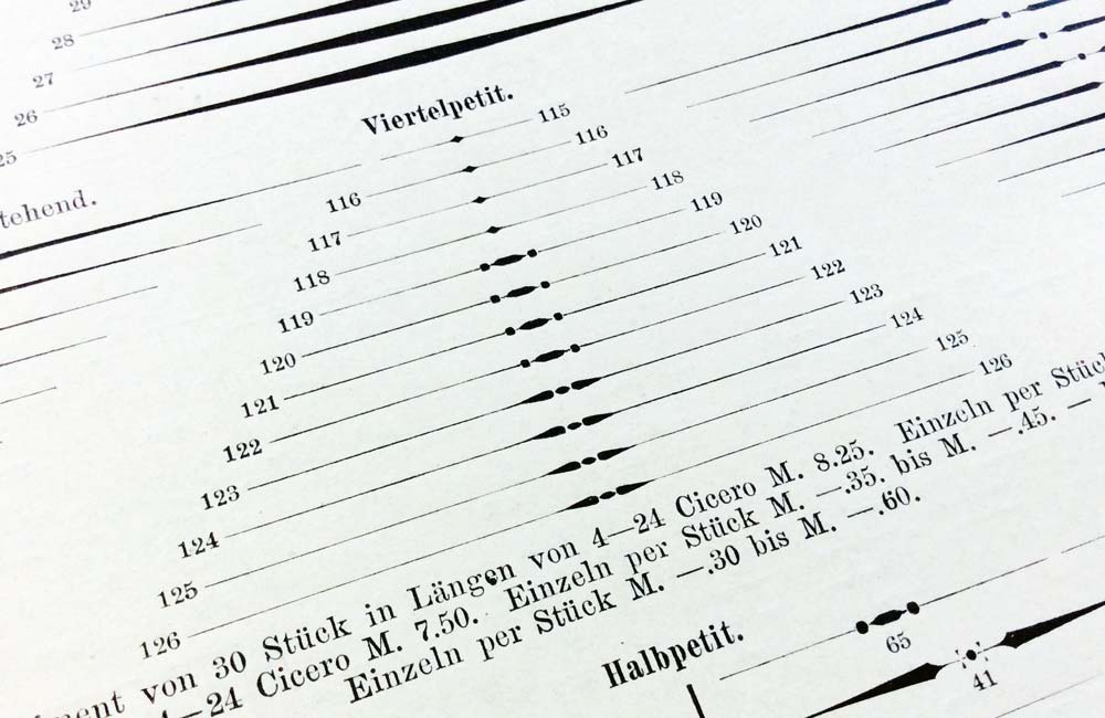 Englische Linien. Ausschnitt aus »Schrift-Proben« der Schriftgießerei Julius Klinkhardt, Leipzig und Wien, Handausgabe, ca. 1885. Quelle: www.typolexikon.de