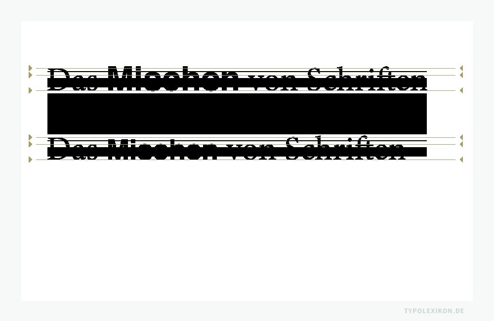 Bei harmonischen Schriftmischungen ist neben anderen Kriterien die Kalibrierung der x-Höhe der gemischten Schriften ein Qualitätsmerkmal. Beispiel: Vergleich der x-Linien einer Antiqua (Serif) und einer Grotesk (Sans Serif). In der ersten Zeile haben beide Schriftarten den gleichen Schriftgrad. Die Grotesk wirkt hier allerdings zu klobig. Um die x-Linie der Grotesk an die der Antiqua (Grundschrift) anzugleichen, muss deren Schriftgrad verkleinert werden. In den meisten Fällen stimmt dann allerdings die Majuskelhöhe nicht mehr überein. Dieses Problem kann durch die Wahl einer Schriftsippe oder durch ausgiebige Schriftvergleiche umgangen werden. Quelle: Typolexikon.de