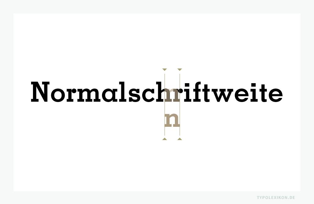 Die ideale Normalschriftweite (NSW) hängt von der gewählten Schrift und ihrem Schriftgrad ab. Eine Faustregel besagt, dass sich die NSW an der Punze der Minuskel »n« orientieren könnte. Beispiel gesetzt in der Memphis Bold von Rudolf Wolf (1895–1942), D. Stempel AG, Frankfurt am Main, 1930. Vertrieb über Linotype®. Infografik: www.typolexikon.de