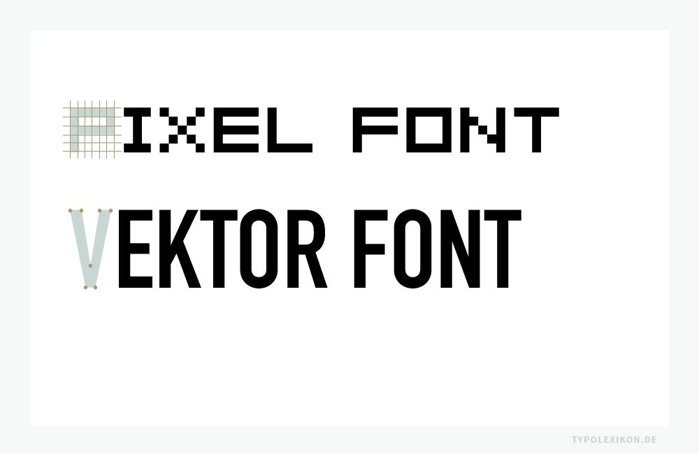 In der Typografie spielen Bitmap Fonts technisch gesehen keine Rolle mehr. Heute werden ausschließlich nur noch Vektor Fonts (Outline Fonts) verwendet. Denn im Gegensatz zu Pixel Fonts können Vektor Fonts unabhängig von der Auflösung des Peripheriegerätes definiert und somit ohne Qualitätsverluste beliebig skaliert werden. Den Standard in der Vektor Font-Technologie verkörpern gegenwärtig OpenType Fonts (OTF). Infografik: www.typolexikon.de
