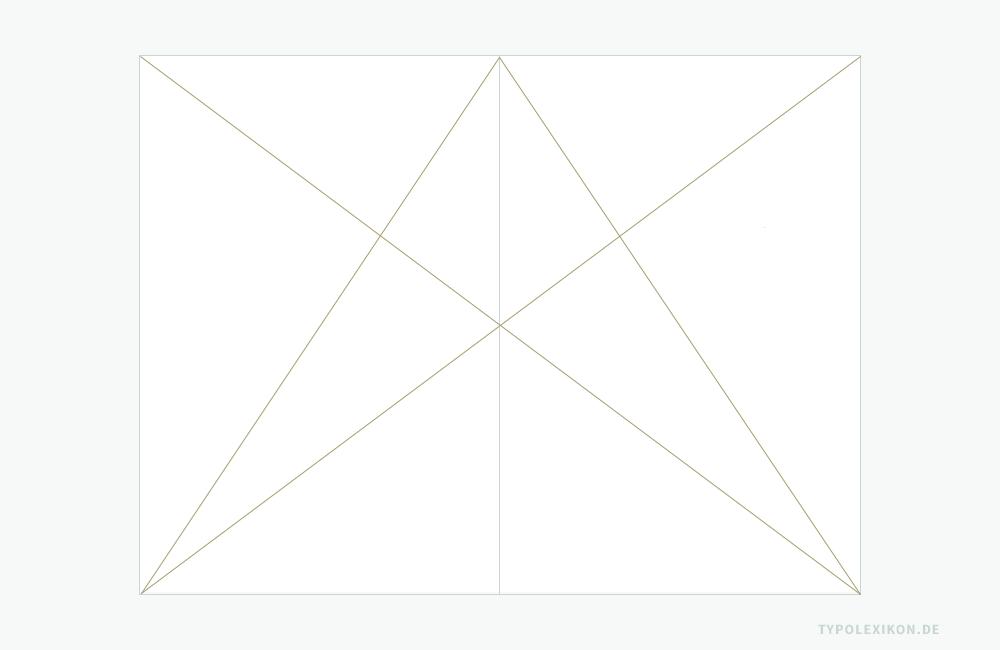Konstruktionsprinzip des Villardschen Teilungskanons für einen Buchsatzspiegel. Infografik 2: Vier Diagonale ergeben ein Schema von Bezugs- bzw. Schnittpunkten auf einer Buchdoppelseite.