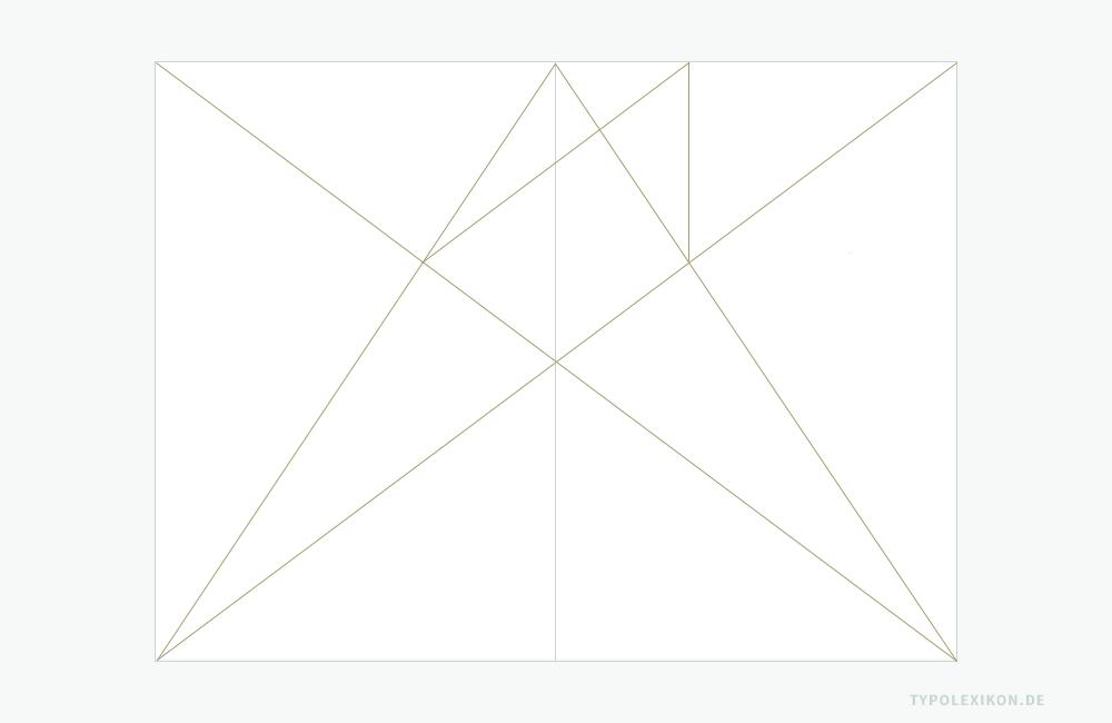 Konstruktionsprinzip des Villardschen Teilungskanons für einen Buchsatzspiegel. Infografik 3: Verbindung des Schnittpunkts auf Recto mit einer senkrechten Linie zum oberen Beschnitt, dann eine Verbindungslinie zum Schnittpunkt auf Verso, was in diesem Beispiel ein 1/3-Seitenverhältnis ergibt.