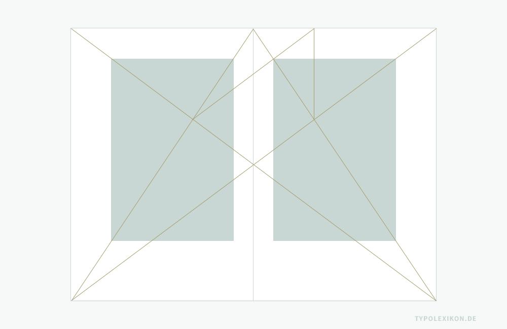 Konstruktionsprinzip des Villardschen Teilungskanons für einen Buchsatzspiegel. Infografik 4: Die Schnittpunkte auf Recto und Verso ergeben bereits einen klassischen Buchsatzspiegel mit Außen-, Kopf-, Fuß- und Bundstegen.