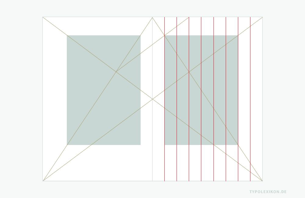 Konstruktionsprinzip des Villardschen Teilungskanons für einen Buchsatzspiegel. Infografik 5: Die Schnitt- und Bezugspunkte der Diagonalen auf Recto können auch dazu verwendet werden, den Buchsatzspiegel systematisch in einen Gestaltungsraster mit gleich großen Rasterflächen zu transformieren. In diesem Beispiel werden zuerst die senkrechten Hilfslinien eingezeichnet.