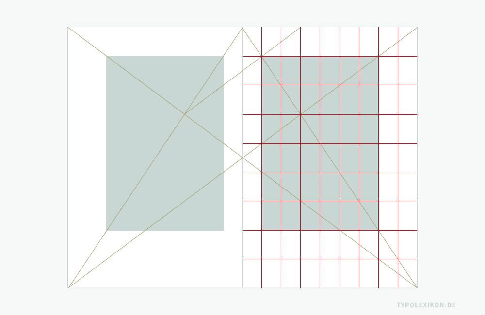 Konstruktionsprinzip des Villardschen Teilungskanons für einen Buchsatzspiegel. Infografik 6: Die Schnitt- und Bezugspunkte der Diagonalen auf Recto können auch dazu verwendet werden, den Buchsatzspiegel systematisch in einen Gestaltungsraster mit gleich großen Rasterflächen zu transformieren. In diesem Beispiel werden zuerst die senkrechten, dann die waagrechten Hilfslinien eingezeichnet.