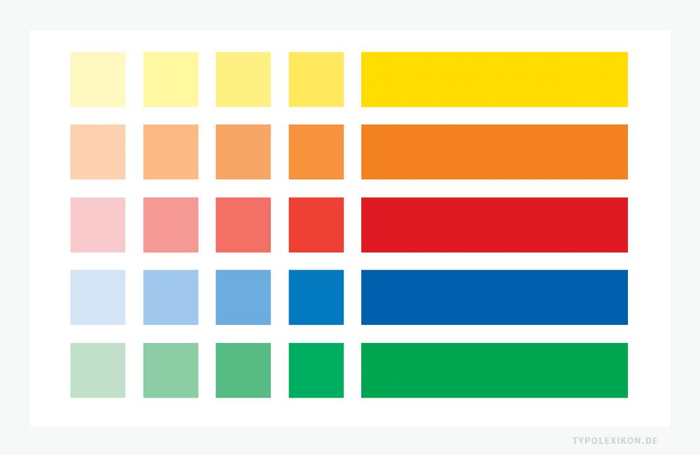 Die Druckfarben Gelb, Orange, Rot, Blau und Grün nach dem Fibonacci-Rhytmus 1, 2, 3, 5 und 8 in fünf Sättigungsstufen. Quelle: Corporate Design der Siemens AG, Styleguide 2002, Seite 18. Konzept von Baumann & Baumann, Büro für Gestaltung, Schwäbisch Gmünd.