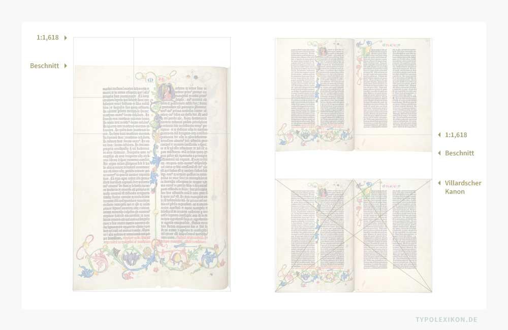 Viele Lehrbücher, darunter auch die von Raúl Rosarivo und Jan Tschichold, propagieren die These, dass der Buchsatzspiegel der 42-zeiligen Gutenberg-Bibel (um 1455) nach dem Goldenen Schnitt konstruiert wurde. Misst man jedoch ein Original nach, stellt man sehr schnell fest, dass weder das Format im Goldenen Schnitt noch der Satzspiegel nach der Fibonacci-Reihe konstruiert wurde, sondern nach dem Villardschen Teilungskanon, einem geometrischen Teilungsverhältnis aus der ersten Hälfte des 13. Jahrhunderts, das nach Villard de Honnecourt (um 1230–1235) benannt wurde. Beispiel: Fibonacci-Gitter mit hinterlegter Doppelseite (35% Deckkraft) der Gutenberg Bibel aus der Staatsbibliothek zu Berlin.