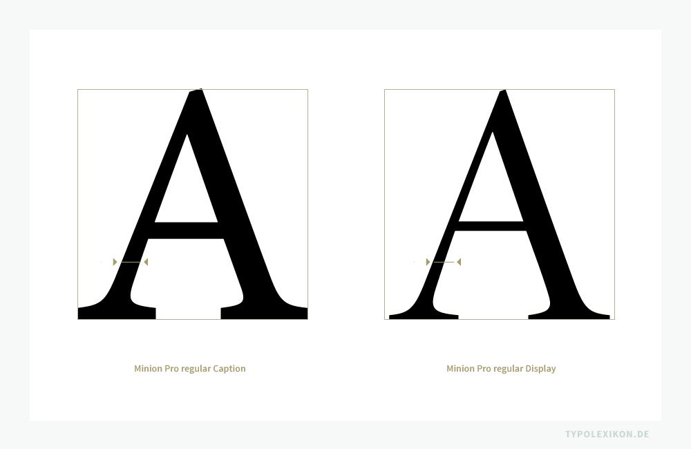 Im Vergleich die Majuskel A der »Minion Pro regular« von Robert Slimbach für Adobe®. Links im Caption-Schnitt, z.B. als Konsultationsschrift für Kleingedrucktes und rechts als Display-Schnitt, z.B. als Displayschrift für eine Headline. Die Typometrie beider Optischen Größen (Designgrößen) unterscheidet sich signifikant.