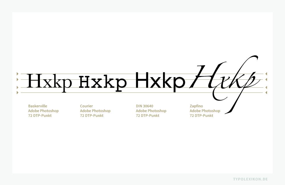 Heute existieren in der digitalen Typografie im Sinne der Metrologie und Typometrie keine verbindlichen Bemessungsgrundlagen mehr. Schriftgrade sind deshalb heute relativ. Ein Typometer ist nutzlos – das Auge und die Erfahrung eines Typografen/in ist um so wichtiger geworden. Vergleich einer Baskerville, Curier, DIN 30640 und Zapfino. Alle Schriften wurden in Adobe Photoshop® im Originalmaßstab (1:1) in 72 DTP-Punkt gesetzt. Wie an den Schriftlinien erkennbar ist, weichen sowohl die Majuskelhöhen als auch sämtliche Ober-, Mittel- und Unterlängen voneinander ab.