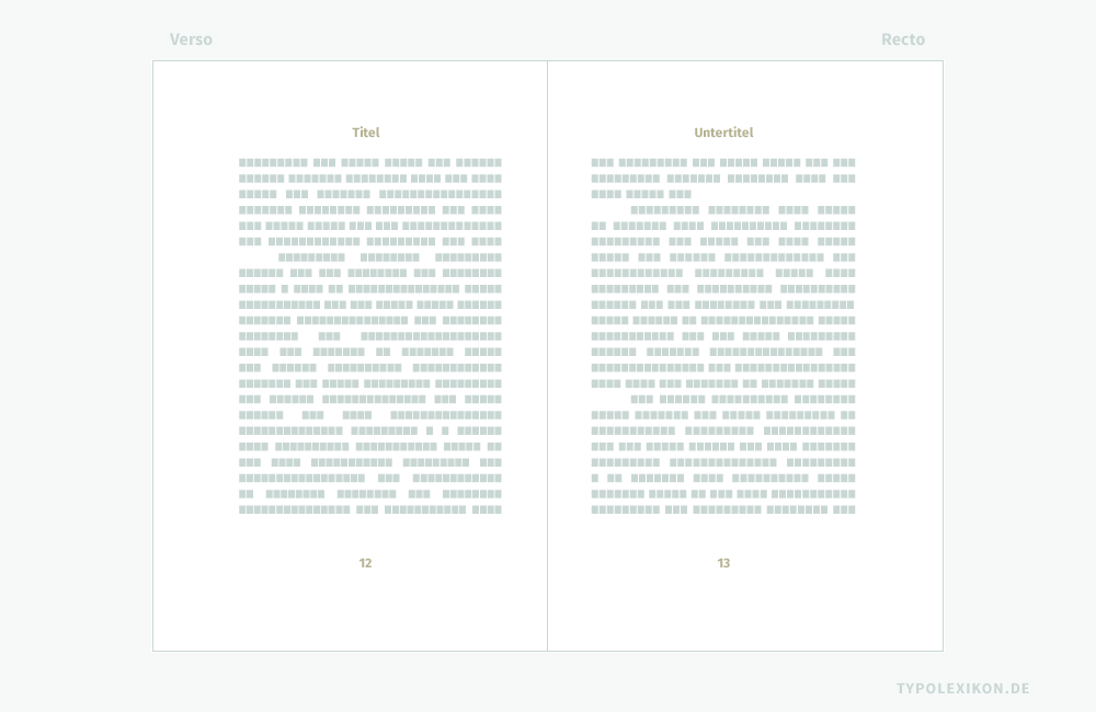 Auch in der klassischen Buchtypographie können heute der Titel und die Pagina eines »lebenden Kolumnentitels« getrennt werden. In diesem Beispiel ist der Titel im Kopf der Kolumne (im Satzspiegel), die Pagina im Fußsteg (außerhalb des Satzspiegels) – jeweils im Axialsatz angeordnet. Infografik: www.typolexikon.de