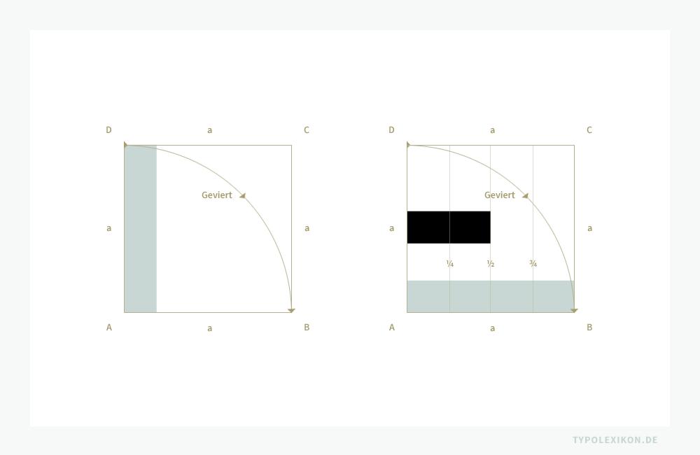 Ein Halbgeviertstrich ist ein waagrechter Strich mit der Länge eines halben Gevierts bezogen auf den jeweiligen Schriftgrad einer Schrift. In diesem Beispiel wurde der Schriftgrad anhand der H-Linie (Majuskelhöhe) gemessen.