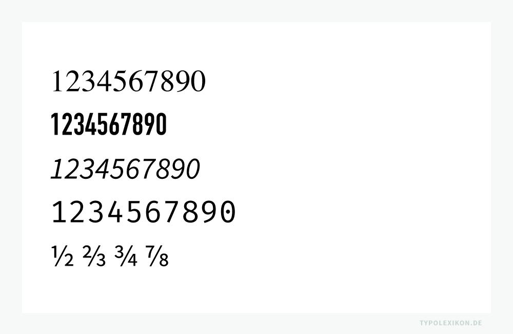 Majuskelziffern (Versalziffern) im Zweiliniensystem mit Oberlängen und Mittellängen mit und ohne Serifen. Gesetzt in unterschiedlichen Schriftschnitten, Schriftlagen, Schriftstärken und Dickten.