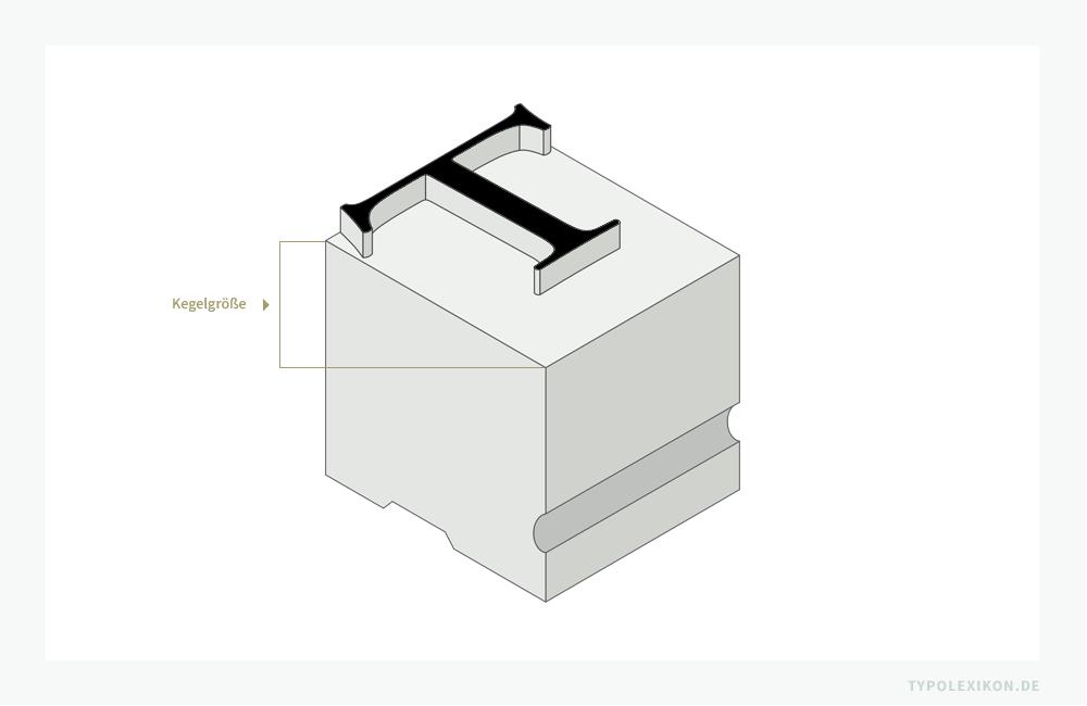 Der Schriftgrad einer physischen Drucktype (Druckletter) aus Metall, Holz oder Kunststoff wird als Kegelgröße bezeichnet. Die Abmessung eines Kegels ergibt die Kegelhöhe (Kegelstärke) und – von dieser abhängend – die Schriftgröße. Die Kegelgröße umfaßt somit den erhabenen, druckenden Teil eines Buchstabens von der oberen Kante der Oberlänge bis hin zur unteren Kante der Unterlänge plus seinem oberen und unteren »Fleisch«, also der nichtdruckenden, oberen und unteren Peripherie einer Drucktype, wobei die Kegelgröße und die eigentliche Schriftbildgröße unterschiedlich ausfallen.