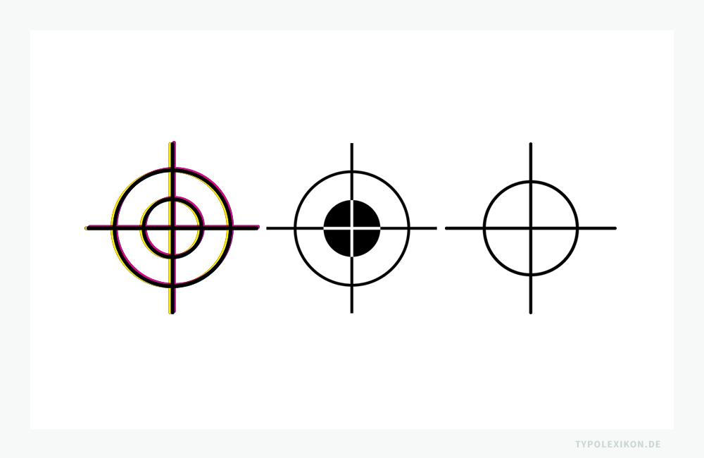 Drei unterschiedlich aussehende Passermarken. Die linke Markierung simuliert eine Passermarke mit einer hohen Passerungenauigkeit (Fehlpasser) im CMYK-Farbmodell (Cyan, Magenta, Yellow und Key für den Schwarzanteil). Die Formgebung und die Strichstärken von Passkreuzen können sehr unterschiedlich sein. Infografik: www.typolexikon.de