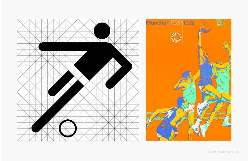 Piktogramm und Plakat von Otl Aicher und seinem Team für die Olympischen Spiele München und Kiel 1972.