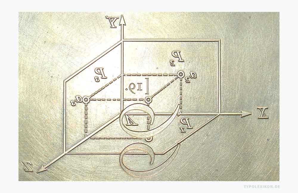 Oberfläche einer Matrize aus Messing für eine zweischichtig erhabene und vertiefte Blindhoch- und Tiefprägung auf einer Tiegeldruckpresse. Das Motiv ist seitenverkehrt erhaben und vertieft eingraviert. Die benötigte Gegendruckform wird als Patrize bezeichnet. Design: Atelier Beinert, Berlin.