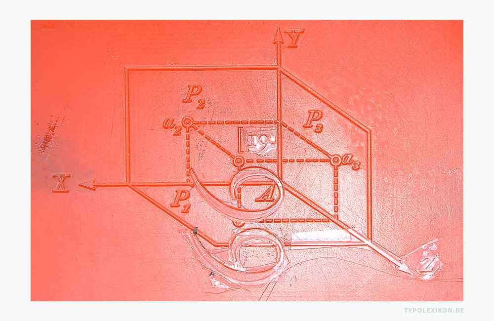 Oberfläche einer Patrize aus Kunststoff als Gegendruckform für eine zweischichtig erhabene und vertiefte Blindhoch- und Tiefprägung auf einer Tiegeldruckpresse. Das Motiv der seitenverkehrten Matrize ist hier seitenrichtig in Kunststoff eingegossen. Korrekturen, z.B. Konturschärfungen bei abflachender Prägehöhe oder -tiefe, erfolgen während des Einrichtens der Prägemaschine immer auf der Patrize. Bei Gießpatrizen ist es ratsam, sich ein oder zwei Ersatzpatrizen fertigen zu lassen, da feine Konturen oft beim Einrichten der Maschine zerquetscht und somit unbrauchbar werden. Bei Patrizen aus Metall besteht diese Gefahr nicht. Design: Atelier Beinert, Berlin.