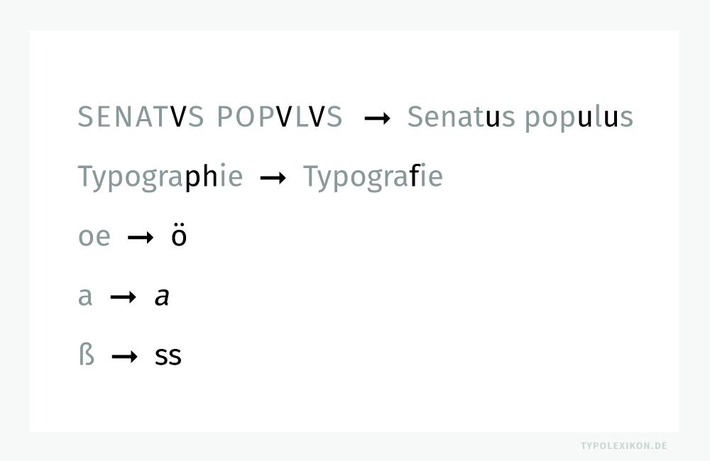 Unterschiedliche Allographen: Grapheme die sich im Lauf der Zeit verändert haben (Zeile 1), orthographische Grapheme (Zeile 2), typografisch reglementierte Grapheme (Zeile 3 und 4) und typografische Auflösung des Eszetts (Zeile 5).